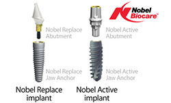 Nobel Replace & Active Implant